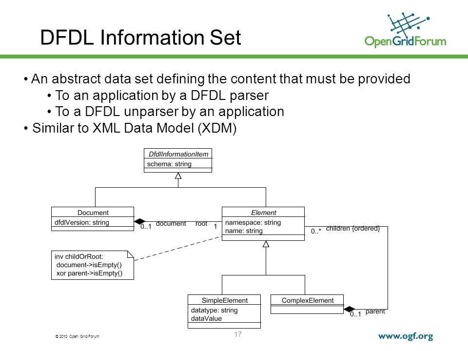 DFDL Information Set An abstract data set defining the content that must be provided. To an application by a DFDL parser.