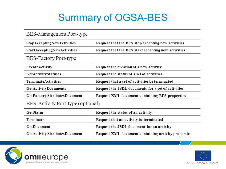 Summary of OGSA-BES BES-Management Port-type BES-Factory Port-type