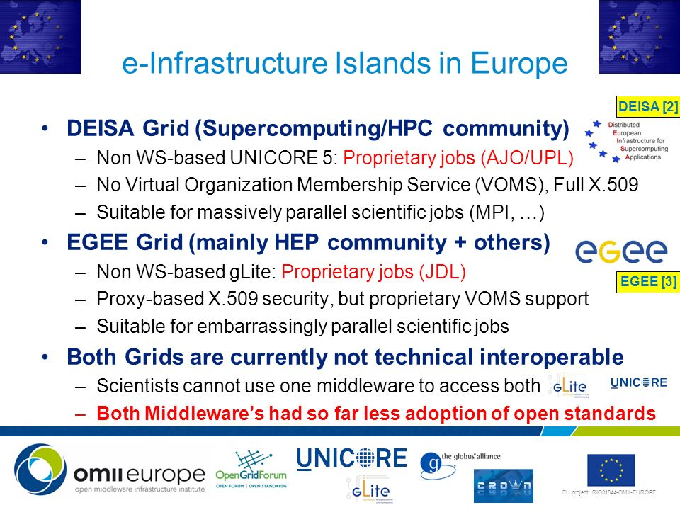 e-Infrastructure Islands in Europe
