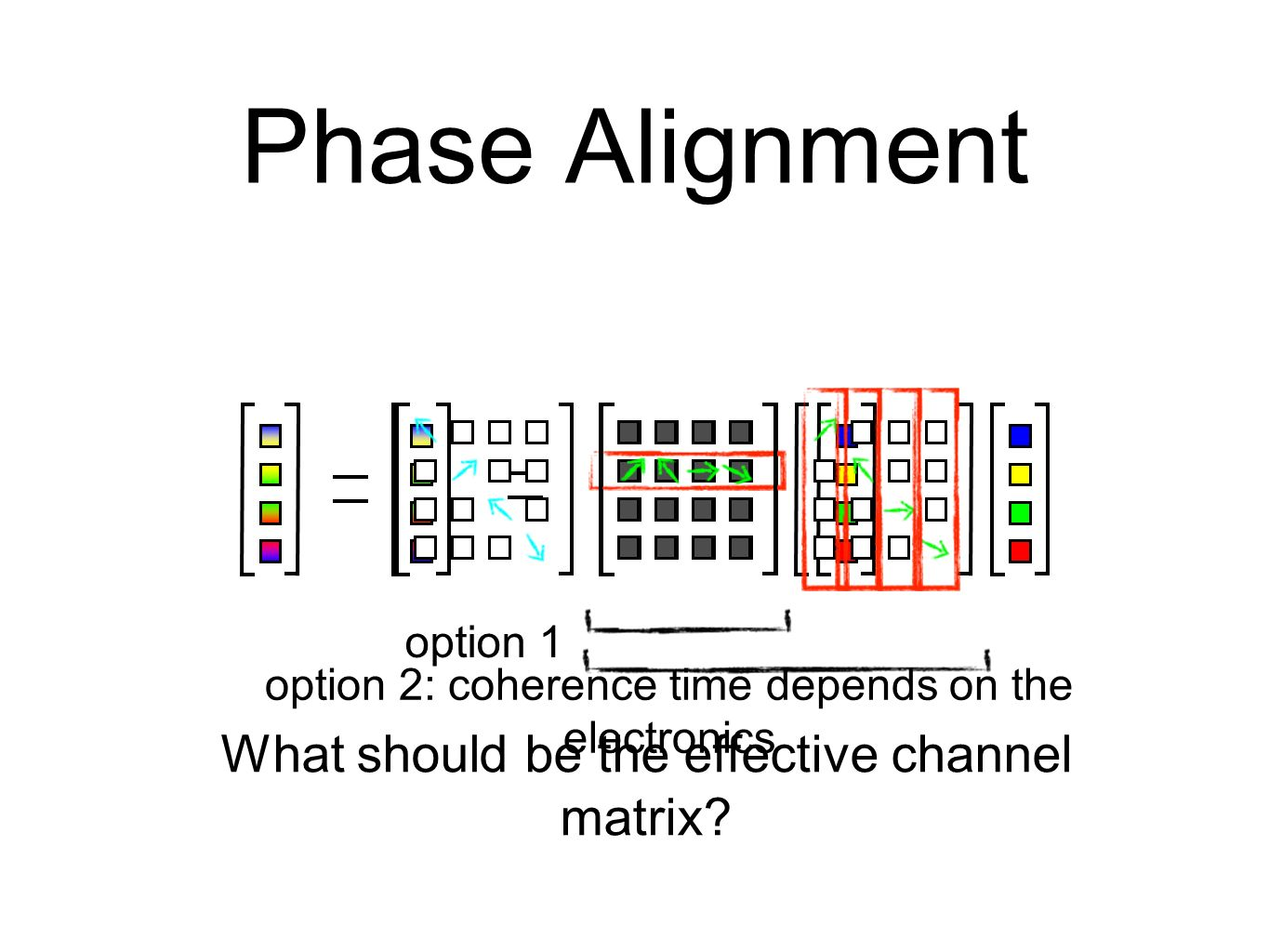 Phase Alignment What should be the effective channel matrix option 1