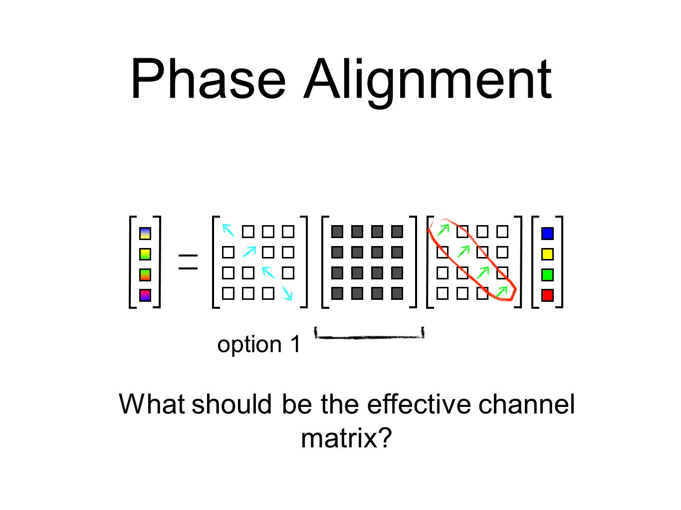 What should be the effective channel matrix