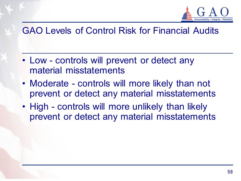 GAO Levels of Control Risk for Financial Audits
