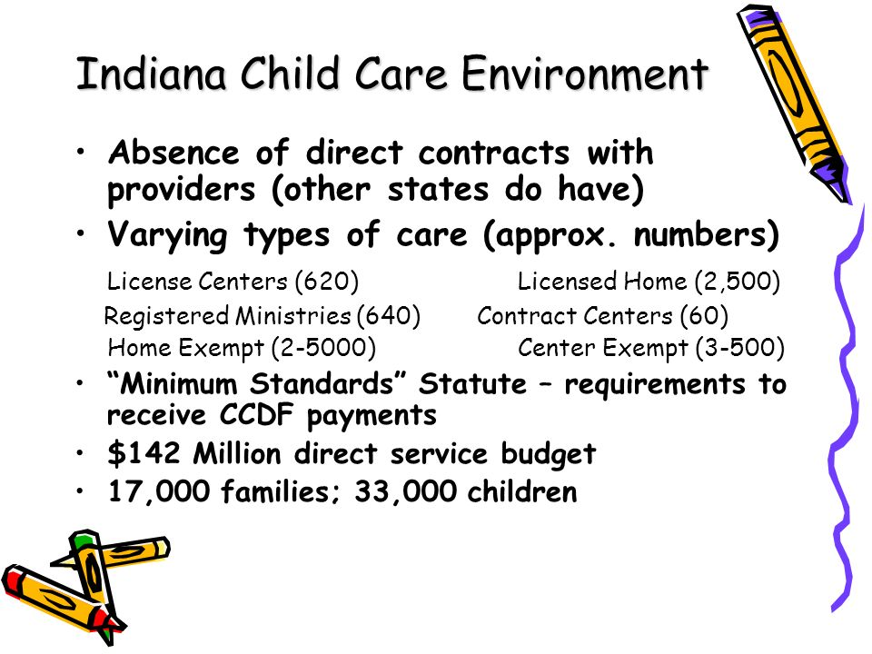 Indiana Child Care Environment