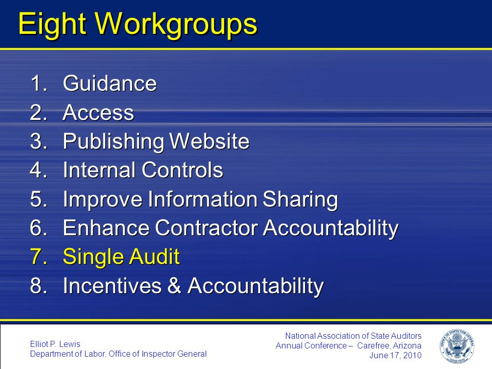 Eight Workgroups Guidance Access Publishing Website Internal Controls