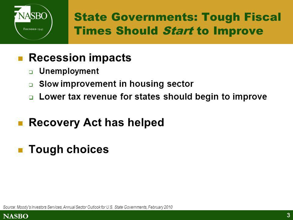 State Governments: Tough Fiscal Times Should Start to Improve