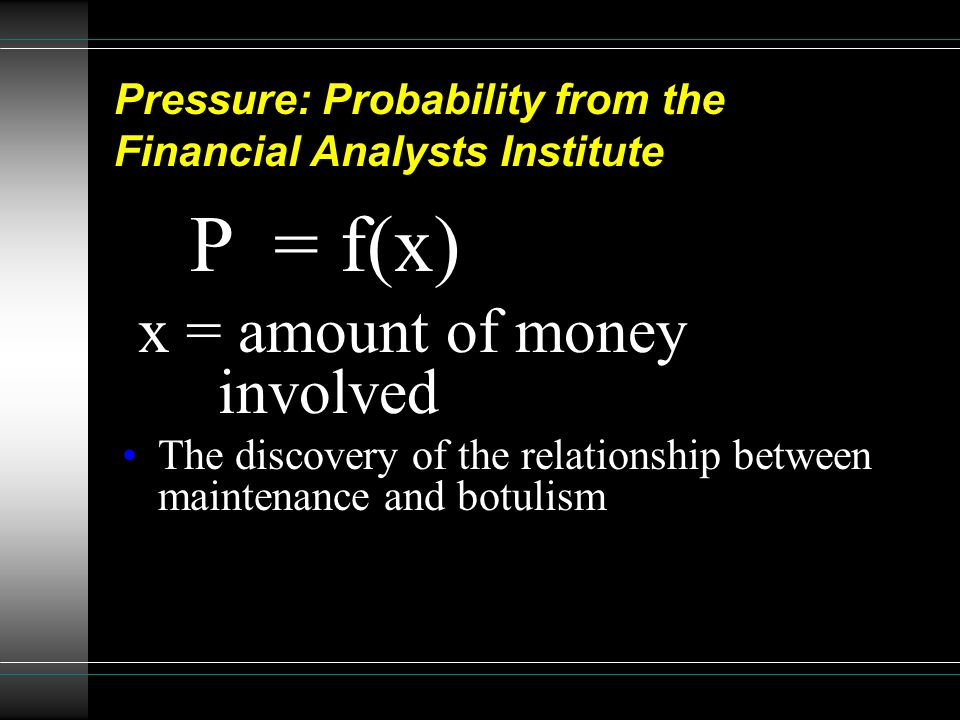 Pressure: Probability from the Financial Analysts Institute