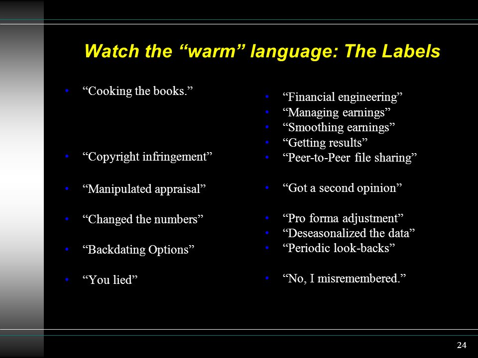 Watch the warm language: The Labels