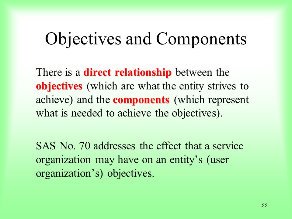 Objectives and Components