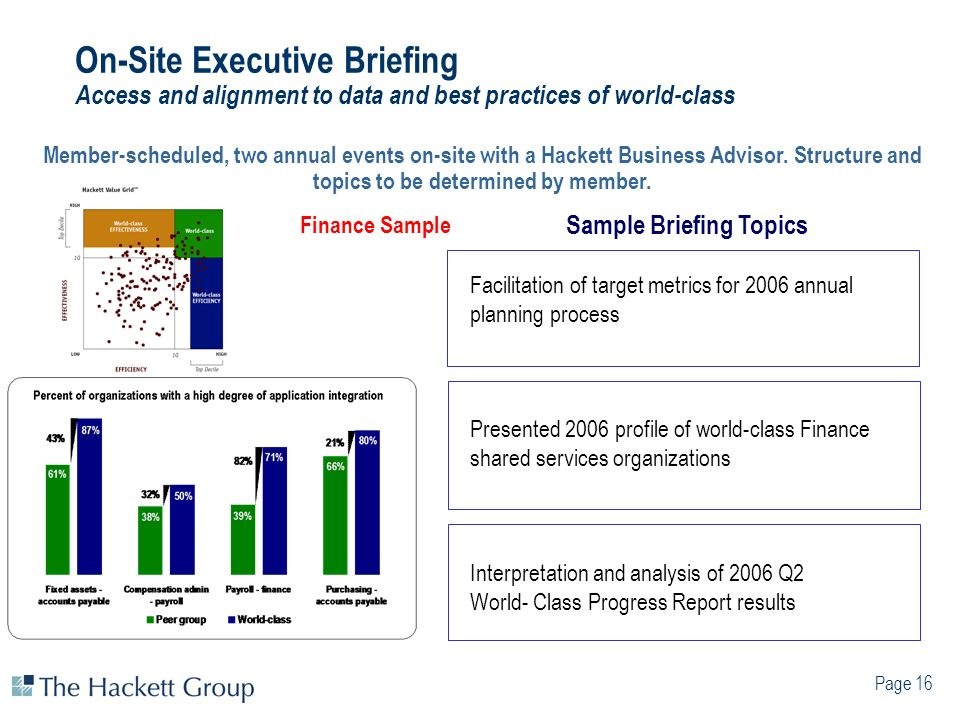 Sample Briefing Topics