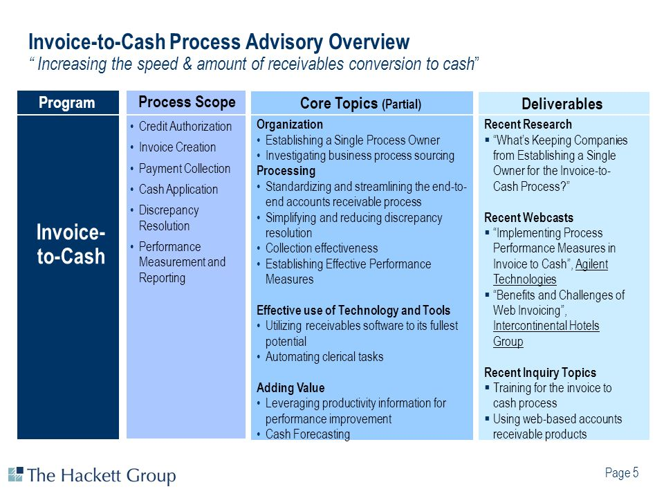Invoice-to-Cash Process Advisory Overview Increasing the speed & amount of receivables conversion to cash