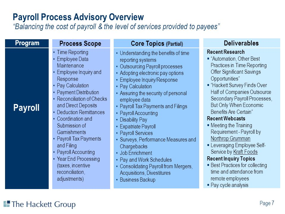 Payroll Process Advisory Overview Balancing the cost of payroll & the level of services provided to payees