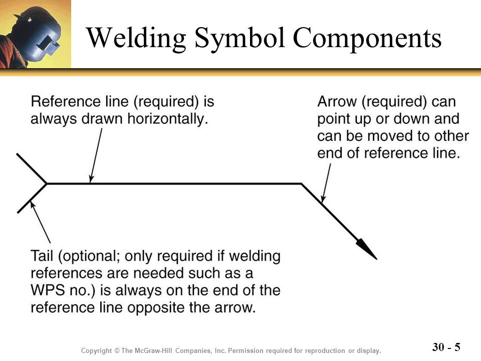 Welding Symbols Chapter Ppt Video Online Download
