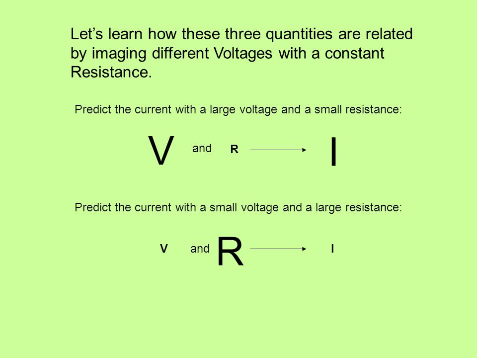 Let's learn how these three quantities are related by imaging different Voltages with a constant Resistance.