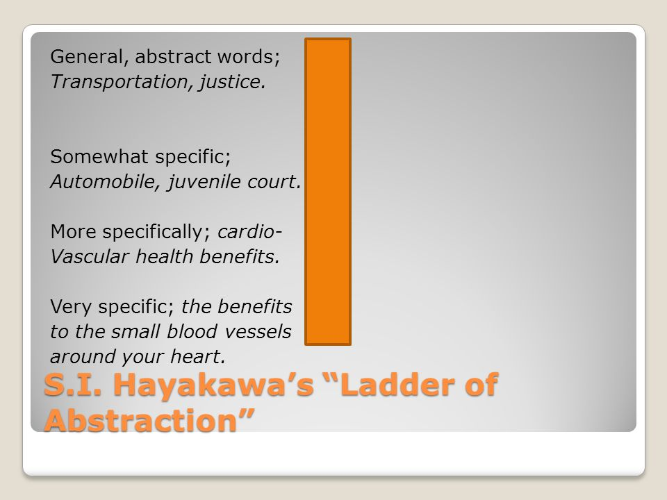 S.I. Hayakawa's Ladder of Abstraction