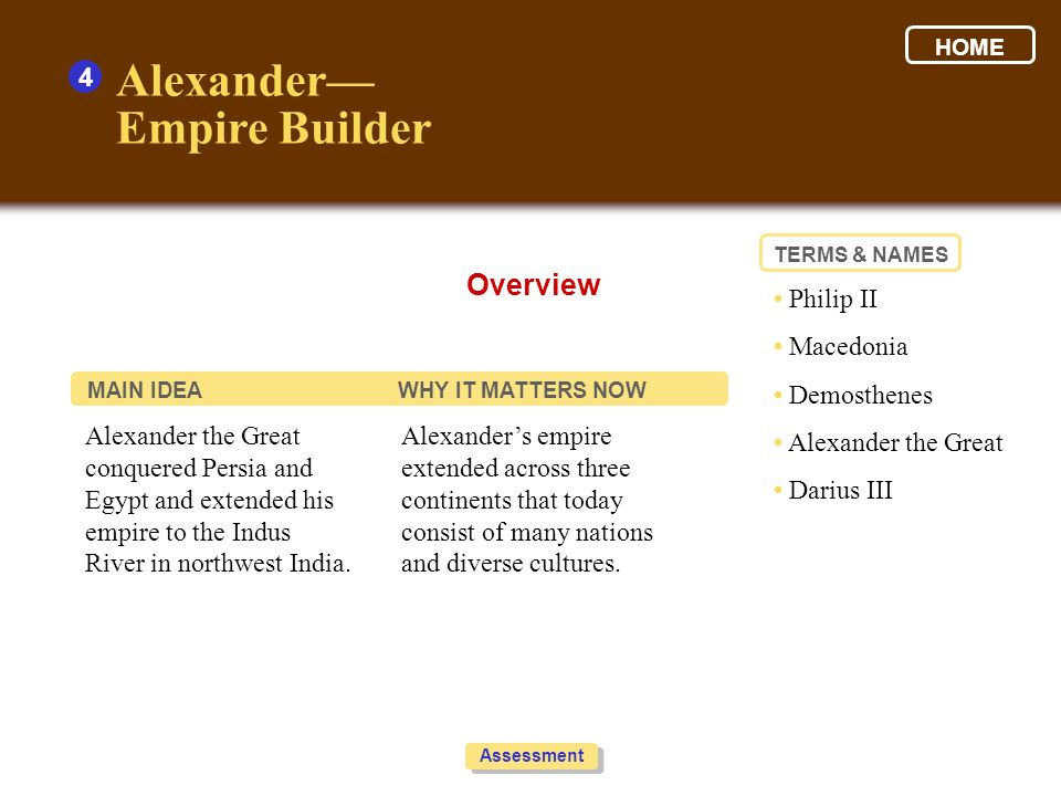 Alexander— Empire Builder Overview 4 • Philip II • Macedonia