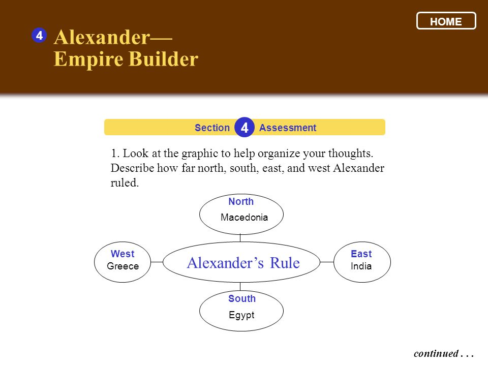 Alexander— Empire Builder Alexander's Rule 4 4