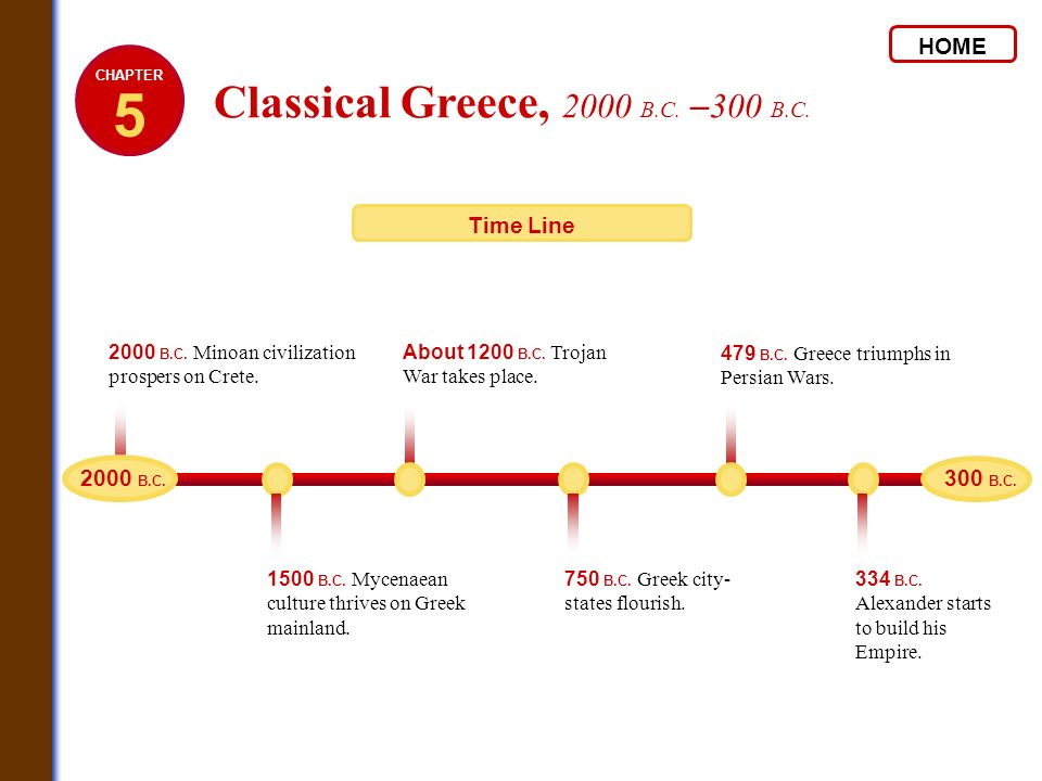 5 Classical Greece, 2000 B.C. –300 B.C. HOME Time Line 2000 B.C.