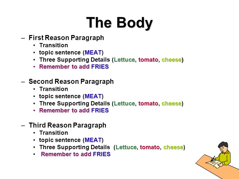 transition topic sentence examples