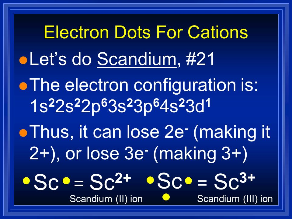 Electron+Dots+For+Cations ionic, covalent and metallic bonding\u201d ppt download