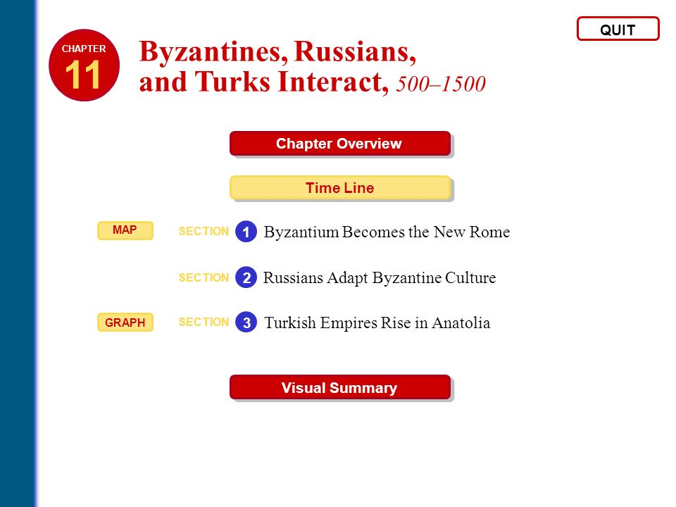11 Byzantines, Russians, and Turks Interact, 500–1500