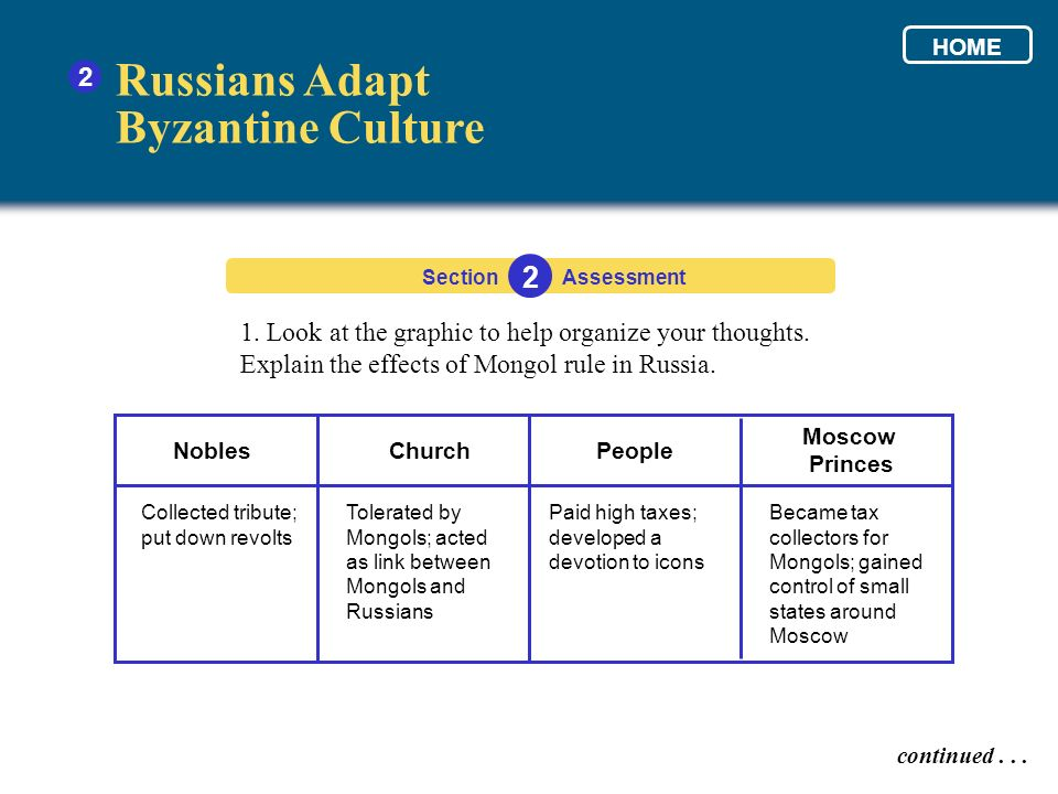 Russians Adapt Byzantine Culture 2 2