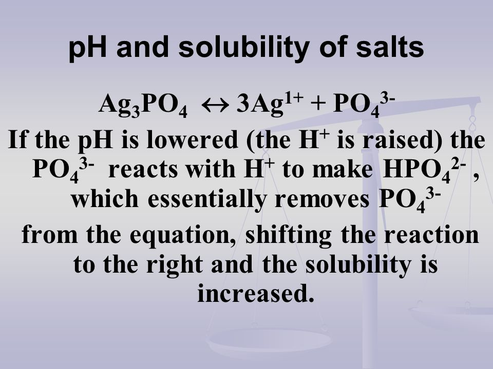 pH and solubility of salts