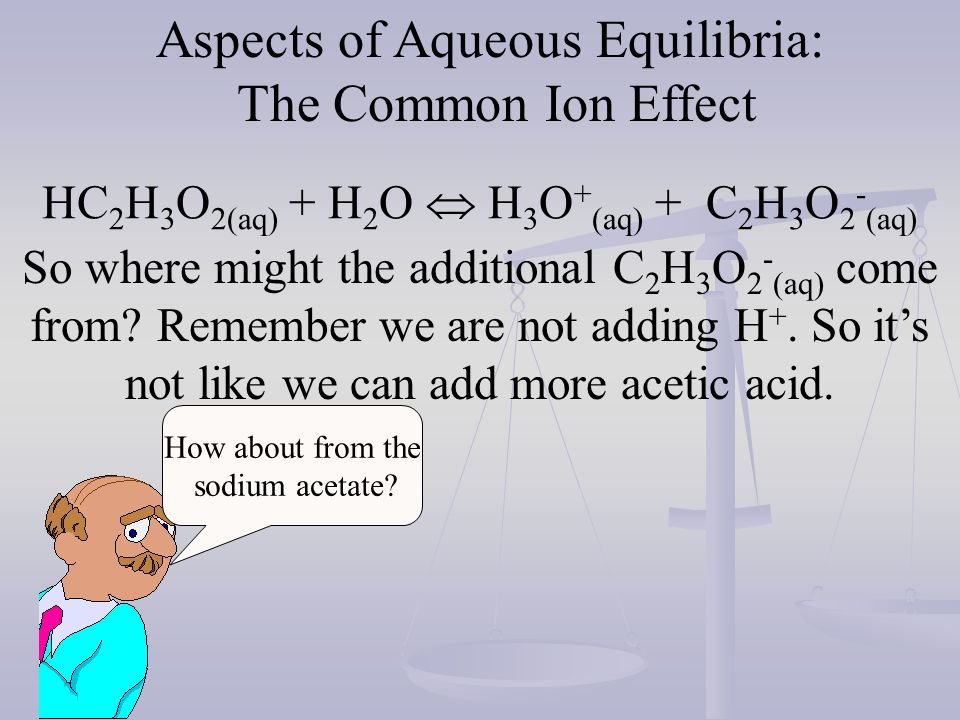 Aspects of Aqueous Equilibria: The Common Ion Effect