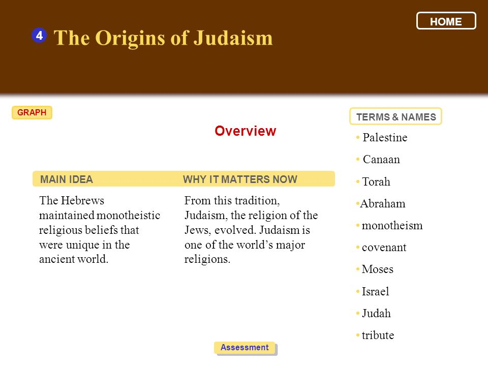The Origins of Judaism Overview 4 • Palestine • Canaan • Torah