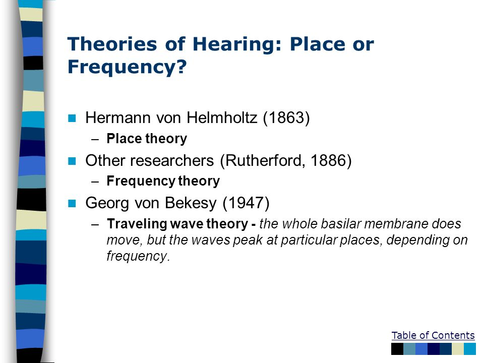 Theories of Hearing: Place or Frequency