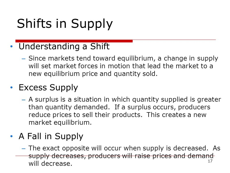 Shifts in Supply Understanding a Shift Excess Supply A Fall in Supply
