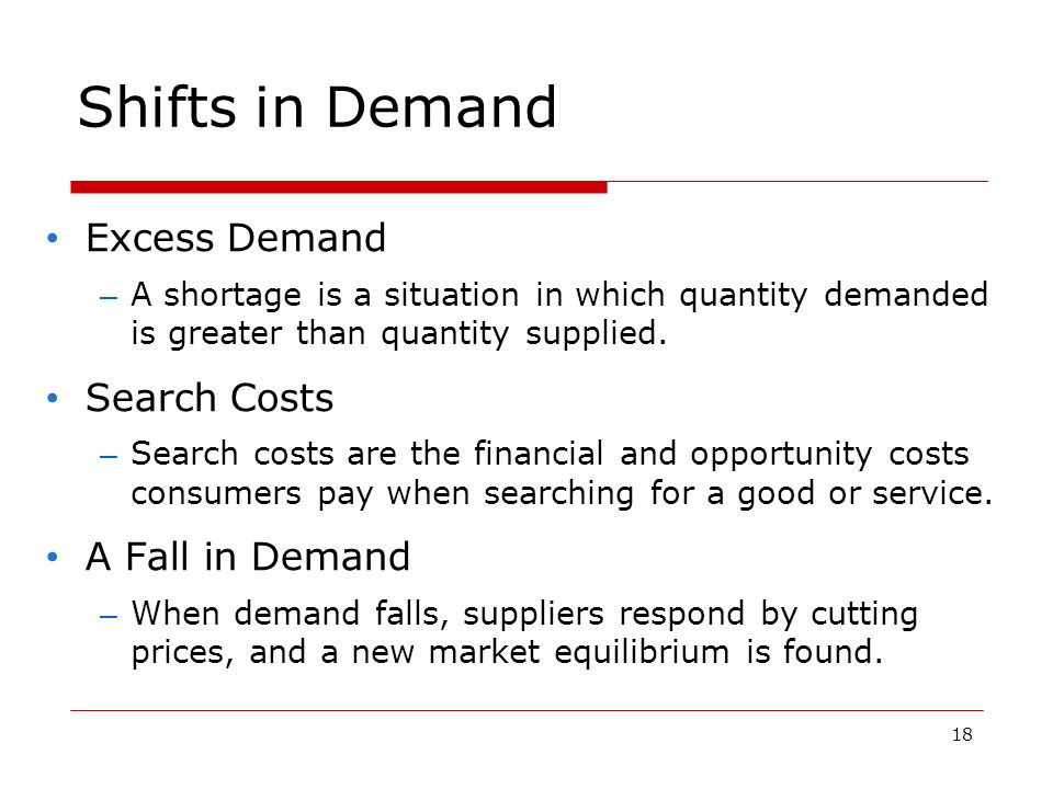Shifts in Demand Excess Demand Search Costs A Fall in Demand