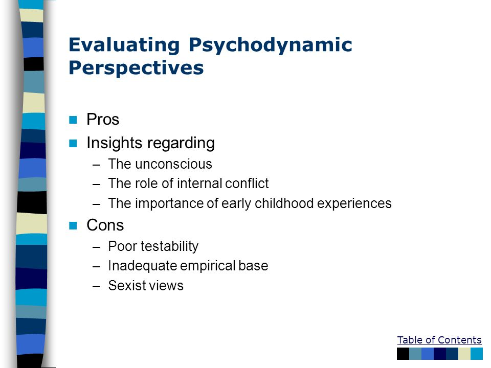 Evaluating Psychodynamic Perspectives