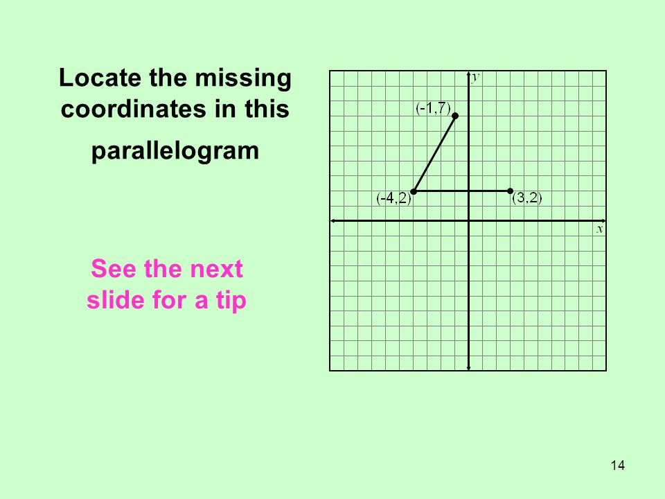Locate the missing coordinates in this parallelogram