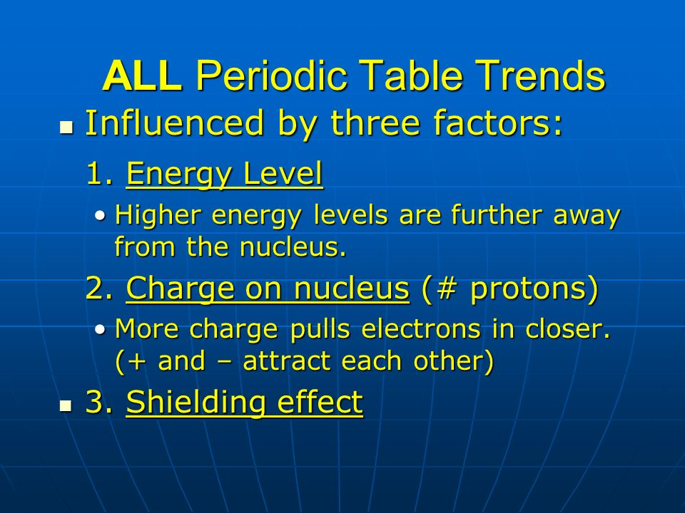 ALL Periodic Table Trends