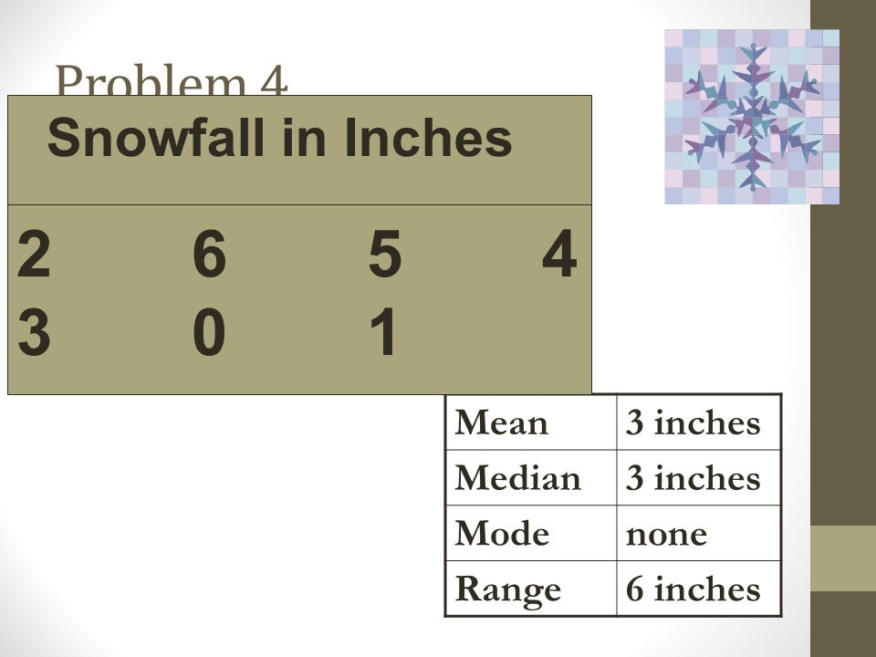 2 6 5 4 3 0 1 Problem 4 Snowfall in Inches Mean 3 inches Median Mode