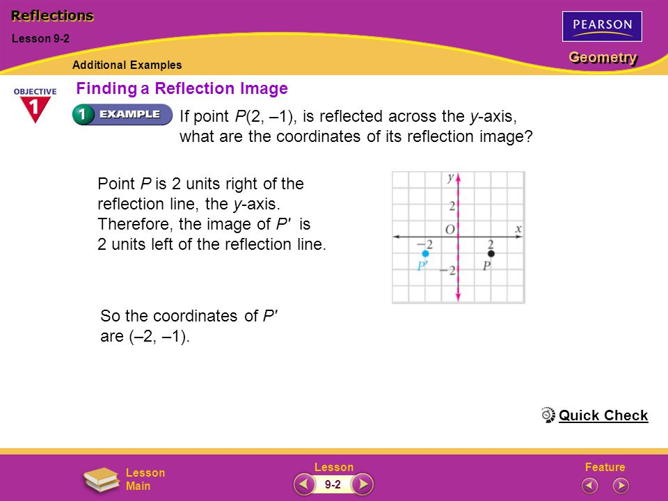 Finding a Reflection Image