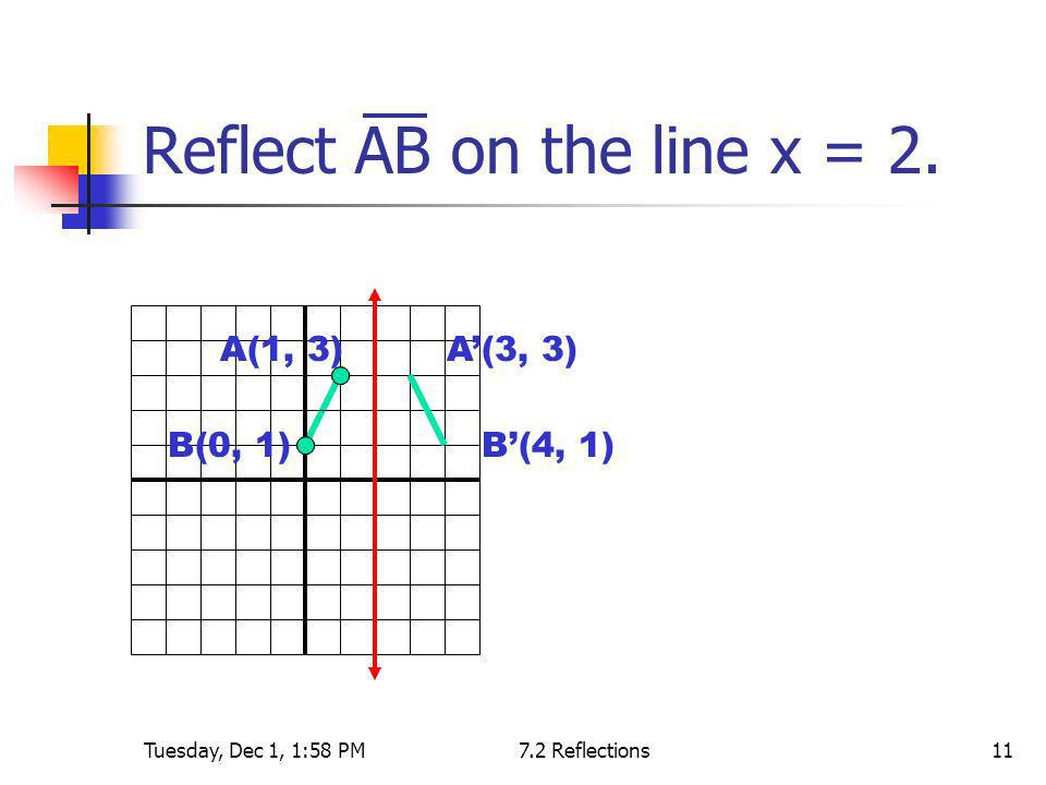Reflect AB on the line x = 2.