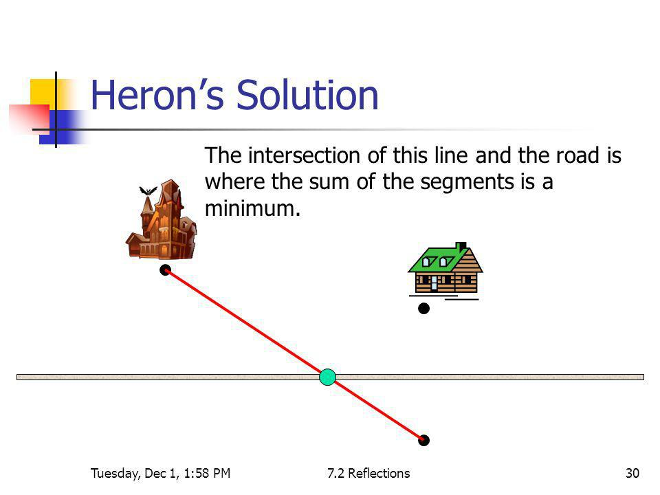 Heron's Solution The intersection of this line and the road is where the sum of the segments is a minimum.