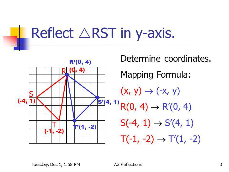 Reflect RST in y-axis. Determine coordinates. Mapping Formula: