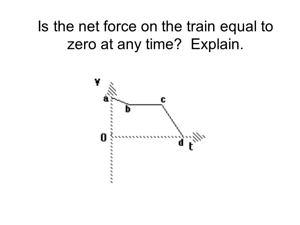 Is the net force on the train equal to zero at any time Explain.