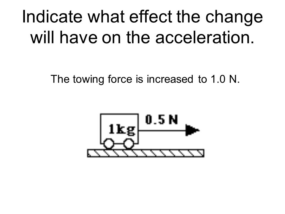 Indicate what effect the change will have on the acceleration.