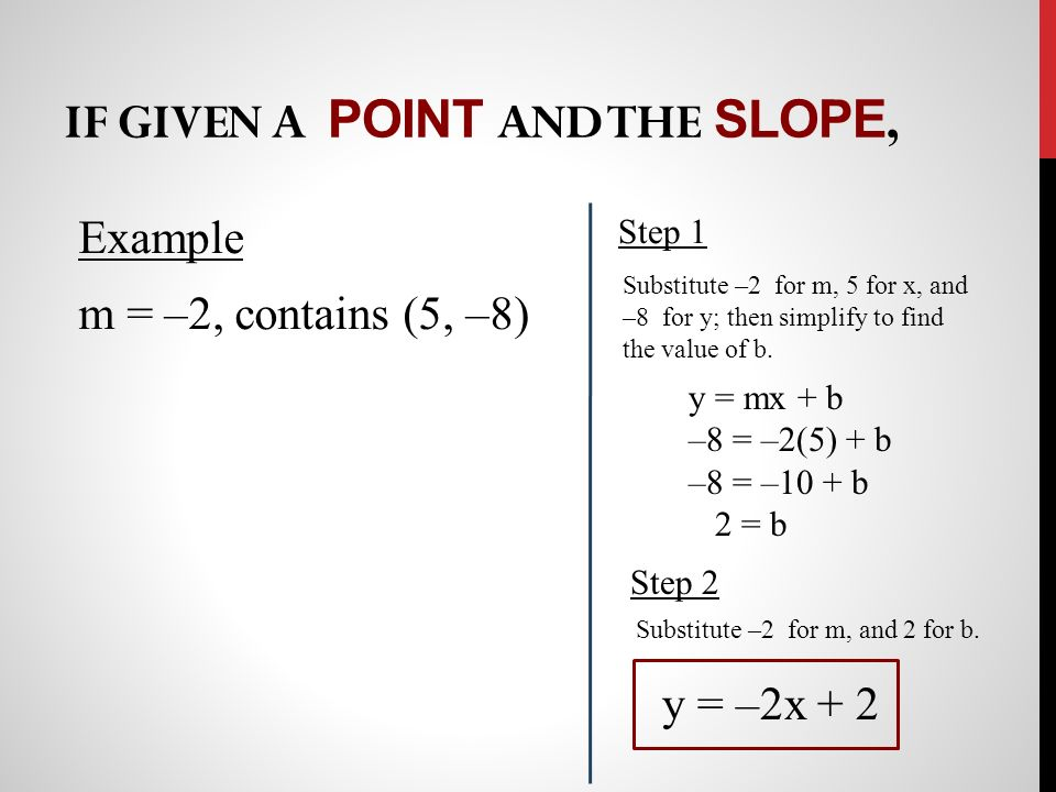 If given a point and the slope,
