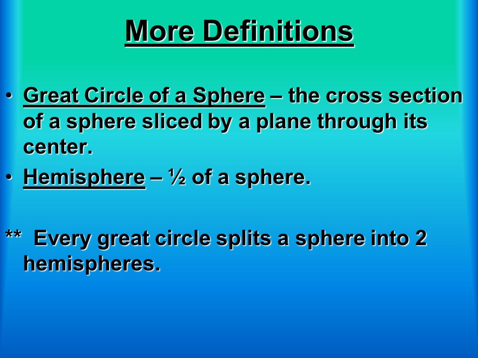 More Definitions Great Circle of a Sphere – the cross section of a sphere sliced by a plane through its center.