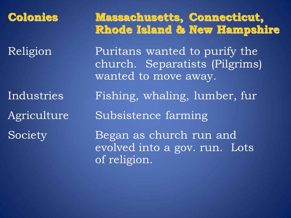Colonies Massachusetts, Connecticut, Rhode Island & New Hampshire Religion Puritans wanted to purify the church.