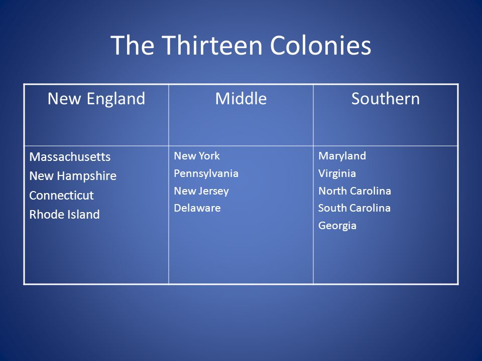 The Thirteen Colonies New England Middle Southern Massachusetts
