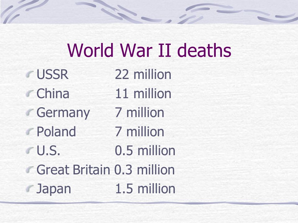 World War II deaths USSR 22 million China 11 million Germany 7 million