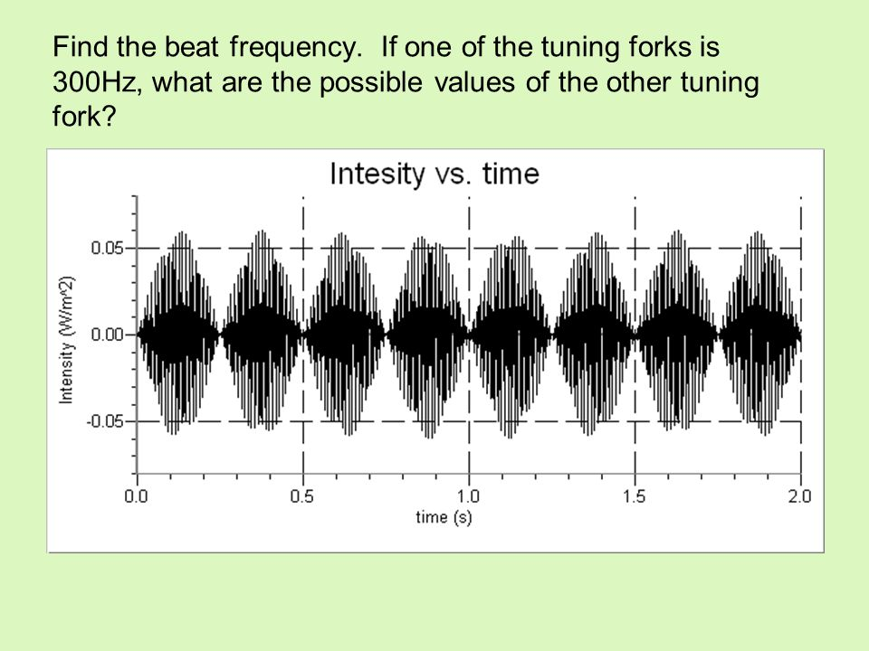 Find the beat frequency