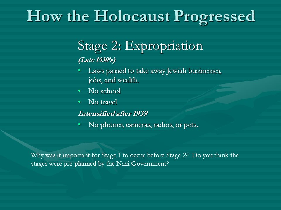 How the Holocaust Progressed