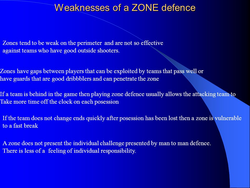 Weaknesses of a ZONE defence