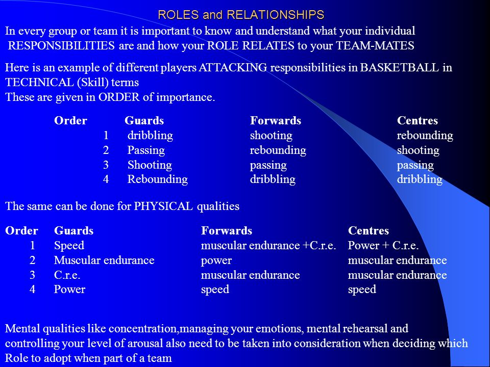 ROLES and RELATIONSHIPS